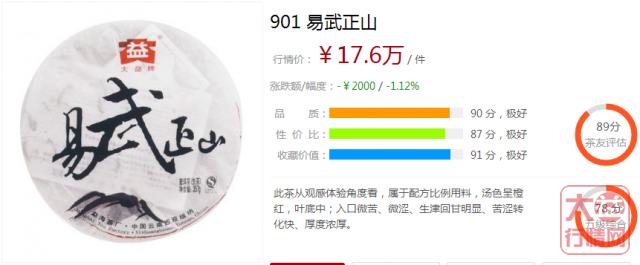 伯乐相马!不一样的555彩票注册送彩金中期茶2009篇(中)
