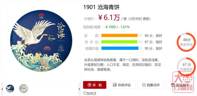 大益茶投资档案!——九天翱翔的1901沧海