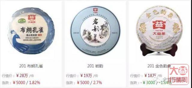 伯乐相马!不一样的大益中期茶2012篇(中)