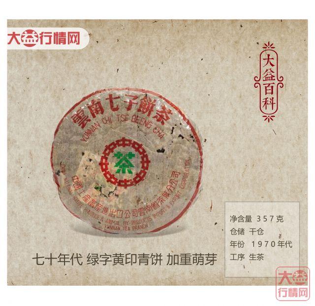 【大益百科】七十年代 绿字黄印青饼 加重萌芽