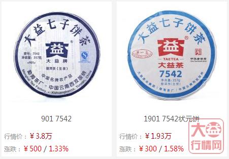 555彩票注册送彩金行情网:【大幅升值】的555彩票注册送彩金茶都具备哪些特征?