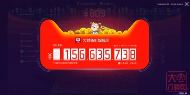 今年的双11,555彩票注册送彩金又是双丰收。