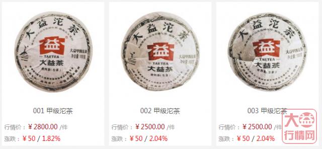 伯乐相马!不一样的大益中期茶2010篇(上)